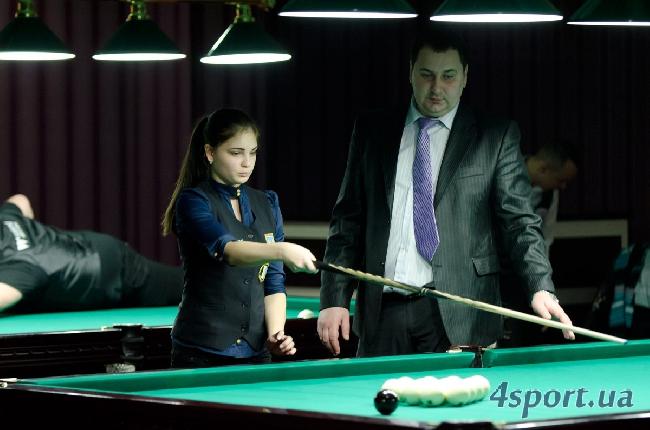 Краско Оксана и Ковтун Игорь