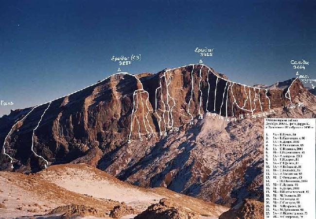 Маршрут Андреева (6А категории сложности) на вершину Ерыдаг Главный по западной стене