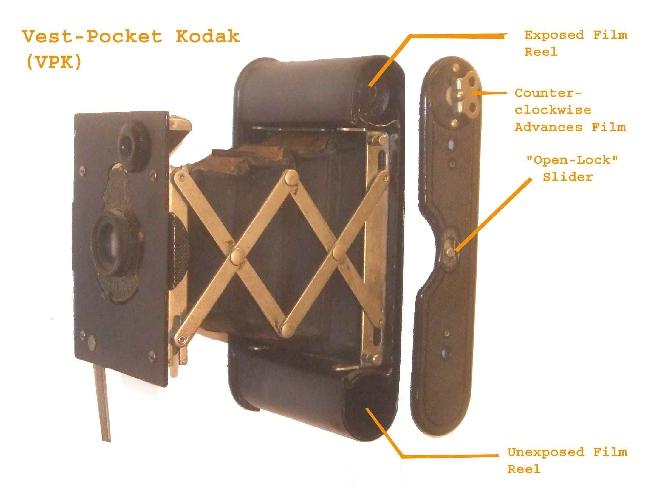 фотокамера « Kodak» которая использовалась Мэллори и Ирвином в 1924 году