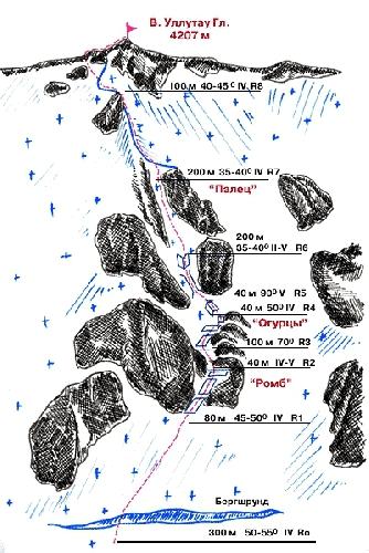 Уллутау Главная по Северной стене, комб, 5Б (м-т В. Абалакова)