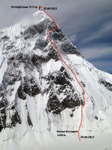 маршрут по контрфорсу северо-восточной стены на вершину Muztagh Tower (7276 м, Каракорум, Пакистан)