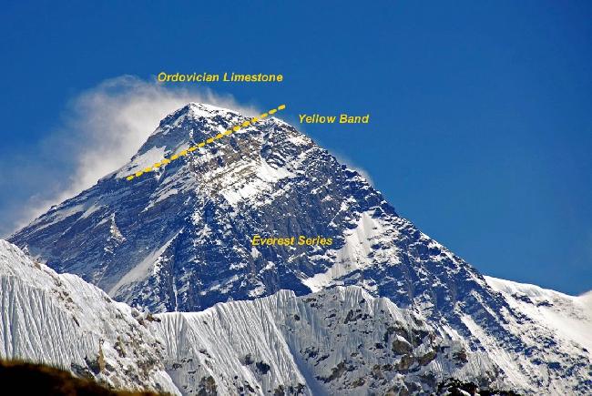 «Желтая полоса» (The Yellow Band) на Эвересте