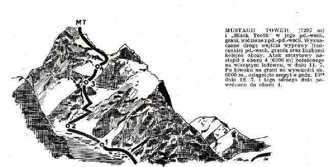 Музтаг-Тауэр (Muztagh Tower). Французский маршрут
