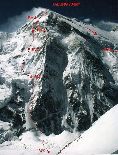 маршрут восхождения Марека Холечека (Marek Holecek) и Зденека Храби (Zdenek Hruby) по Северо-Западному гребню вершины Talung (7349 м)
