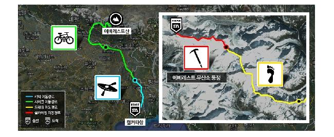 """план южнокорейской экспедиции """"От 0 до 8848 метров"""""""