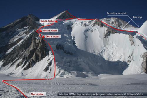 Планируемый маршрут Артура Хайзера (Artur Hajzer) и Марчина Качкана (Marcin Kaczkan) на Гашербрум II (8080 м) отмечен белым текстом. Красный трек - стандартный маршрут восхождения