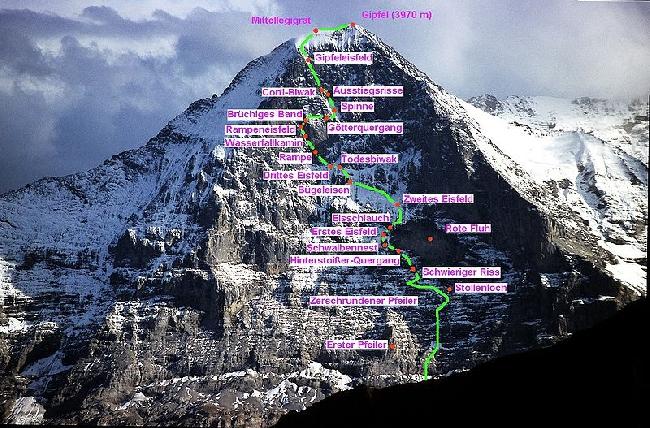 Северная стена Эйгера. Ключевые точки маршрута восхождения