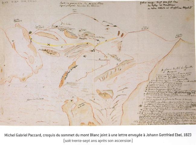 Набросок МИшеля Паккара маршрута первого восхождения на Монблан. Из письма к Johann Gottfried Ebel, 1823 год