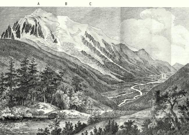 """набросок маршрута второго восхождения на Монблан экспедиции де Соссюра, опубликованный в """"Voyages dans les Alpes"""" в 1796 году"""