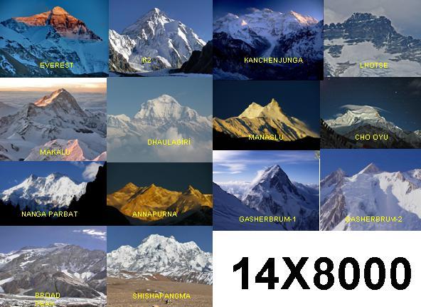 Вершины по программе 14х8000