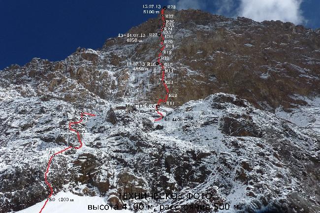 Линия маршрута