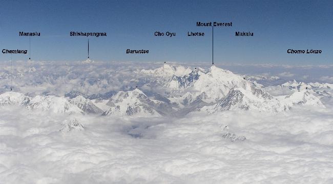 Гималаи. Непал. Высочайшие вершины мира