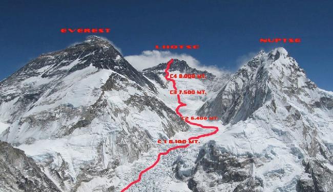Стандартный маршрут восхождения на Лхоцзе по Южному склону