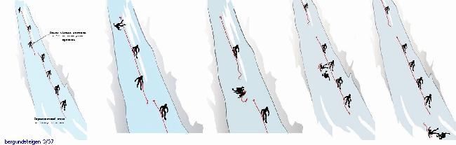 Иллюстрация 4. Схема аварии.