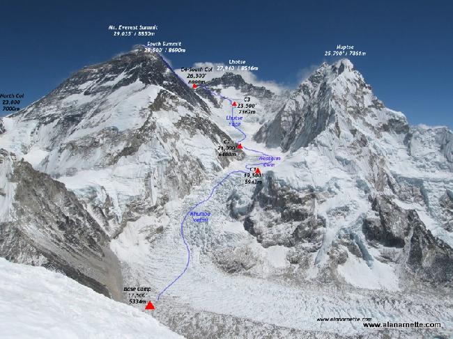 стандартный маршрут восхождения на Эверест с юга (с Непальской стороны)