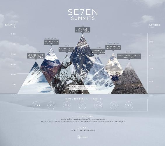 """Горы в альпинистской задаче """"7 Вершин"""""""