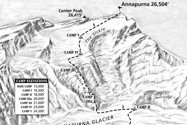 Голландский маршрут восхождения по Северной стене Аннапурны
