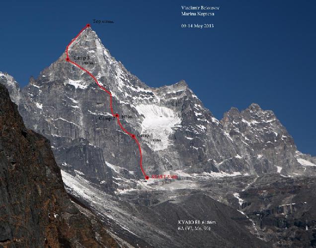 первопрохождение нового маршрута на восточное ребро вершины Кьязо Ри (Kyajo Ri, 6186 метров)
