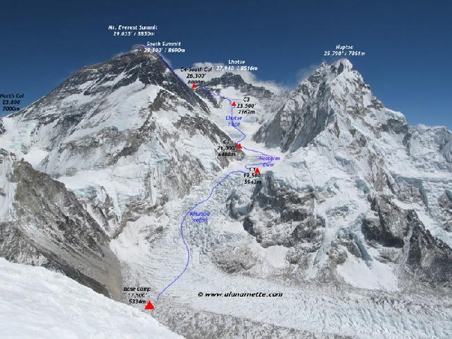 Эверест, стандартный маршрут восхождения