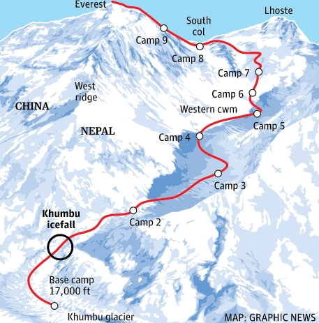 Место схода лавины на Эвересте 18 апреля 2014 года
