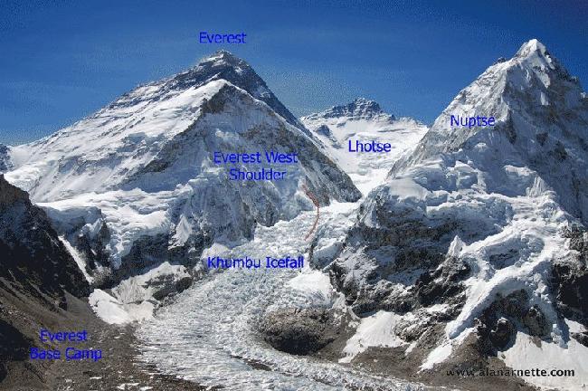 Область сошедшей лавины на Эвересте 18 апреля 2014 года