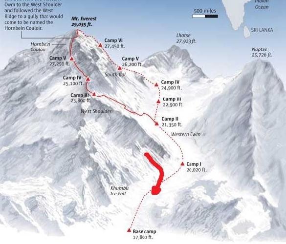 Стандартный маршрут восхождения на Эверест с Южной (Непальской) стороны и место схода лавины 18 апреля 2014 года