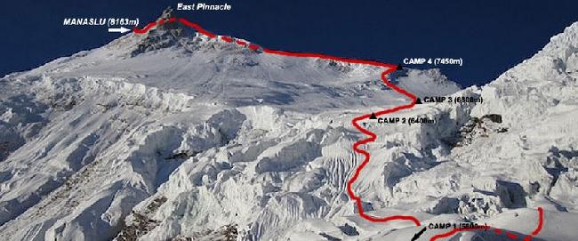 Манаслу, стандартный маршрут восхождения по Северо-Восточному хребту