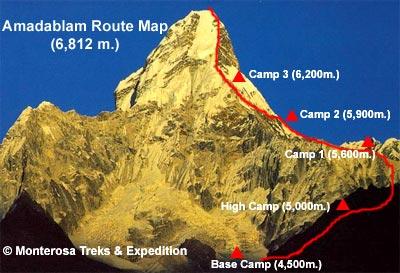 Ама-Даблам стандартный маршрут восхождения (Ama Dablam normal route)