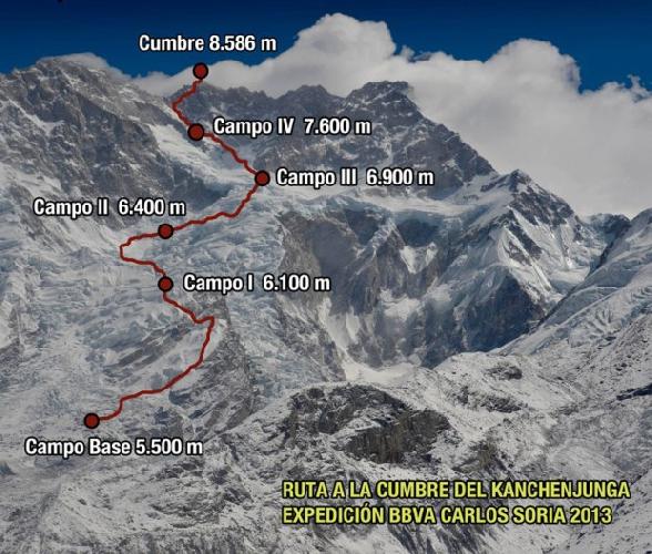Маршрут восхождения Карлоса Сория на вершину Канченджанги