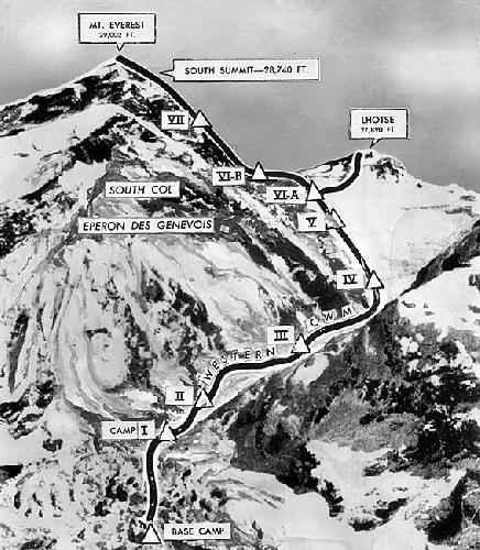Первое восхождение совершено 29 мая 1953 года шерпом Тенцингом Норгеем и новозеландцем Эдмундом Хиллари через Южное седло, по пути, разведанному накануне швейцарцами