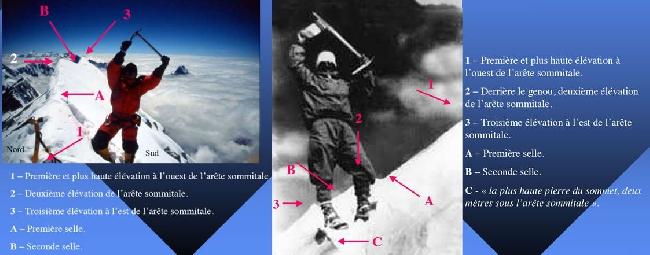Эту фотографию Jean-Christophe Lafaille сделал специально для того, что бы доказать, что Морис Эрцог всеже был на вершине горы.