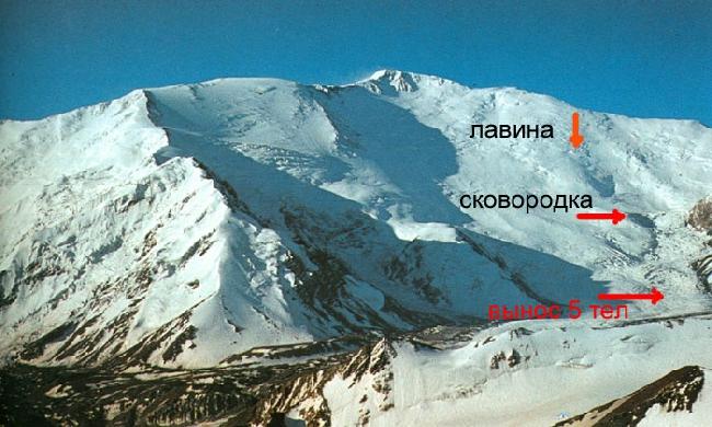 Пик Ленина. Место трагедии 1990 года