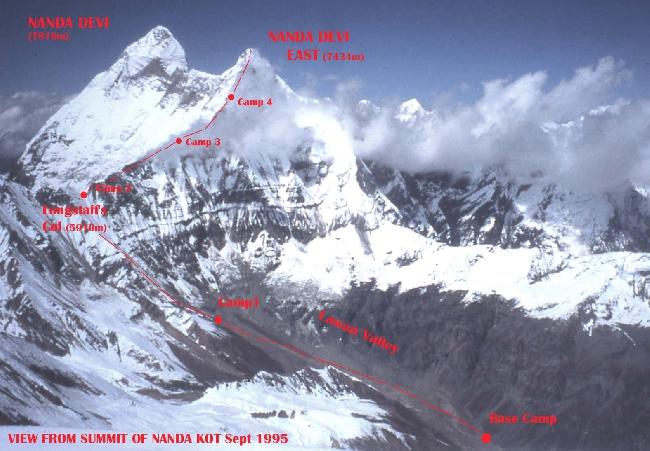 Нандадеви Восточная (Nanda Devi East): стандартный маршрут восхождения польской экспедиции 1939 года