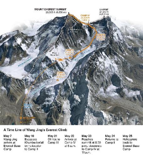 Полная карта маршрута восхождения Ван Цзин на Эверест