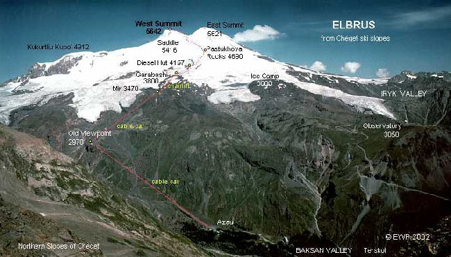 Эльбрус, маршрут восхождения с поляны Азау