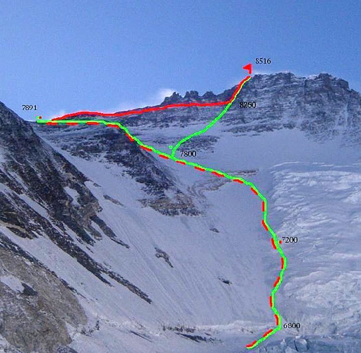 Северо-Западная стена (Lhotse North-West Face Route). Зеленый - стандартный маршрут восхождения на Лхоцзе. Красная линия - маршрут Дениса Урубко