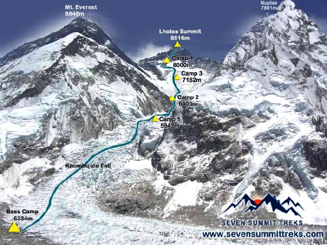 Лхоцзе. Западная стена, стандартный маршрут (West Face Normal Route)