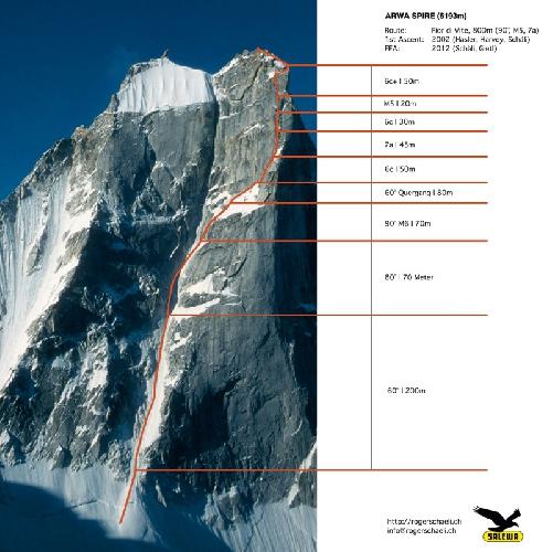 """маршрут """"Fior di Vite"""" на вершину Arwa Spire (6193 m) в Индийских Гималаях"""