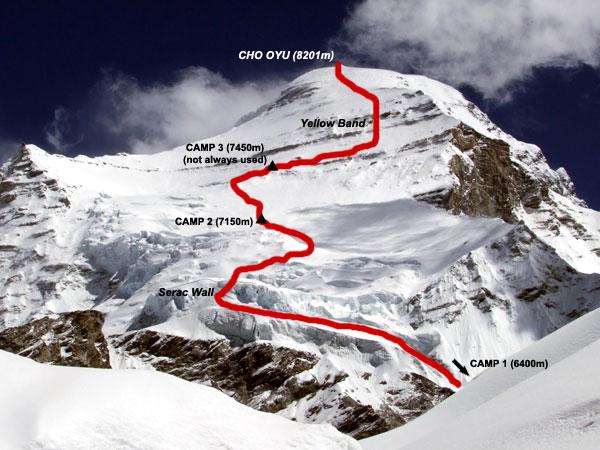 Чо-Ойю, стандартный маршрут восхождения по Северо-Западной стене