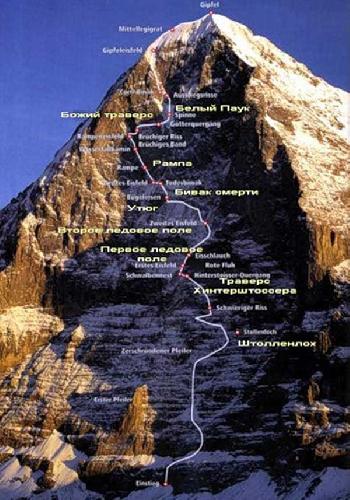 Эйгер. Северная стена. Маршрут первого восхождения 1938 года (маршрут Хекмайра / Heckmair route) и ключевые точки стены