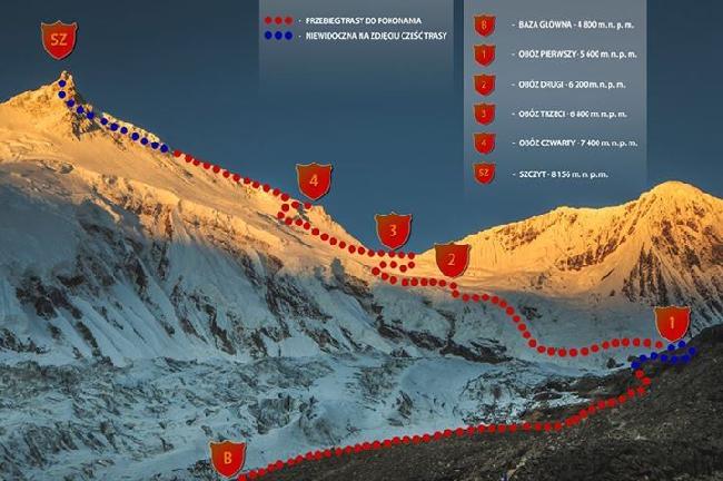 Маршрут восхождения Анджея Баргеля (Andrzej Bargiel) на Манаслу