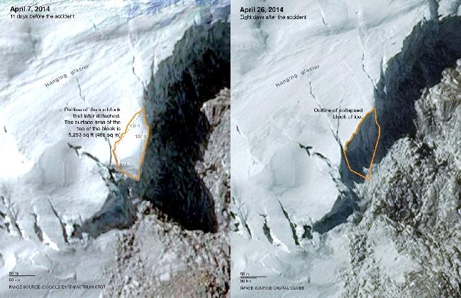 Размеры обвалившегося на Эвересте серака