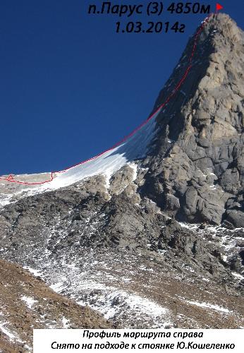 пик Парус Западный (4850 м), первопрохождение по северной стене