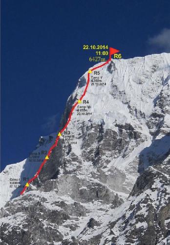 Профиль маршрута справа. 4.09.2014