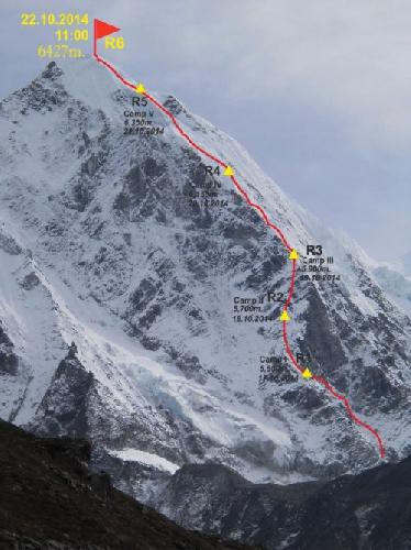Профиль маршрута слева. 12.10.2014
