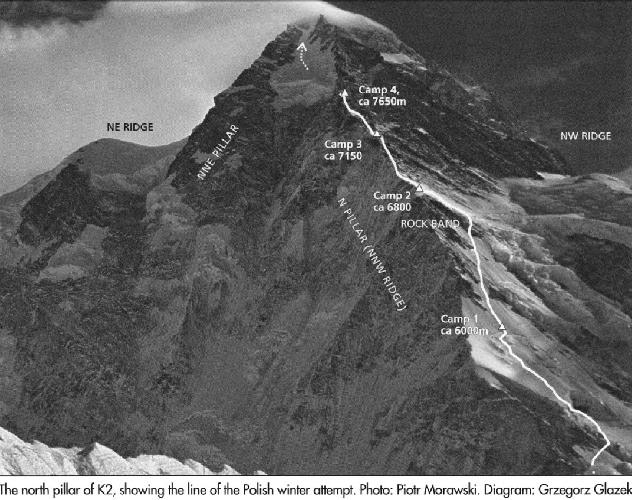 Маршрут восхождения международной экспедиции на К2 зимой в сезоне 2002-2003 года