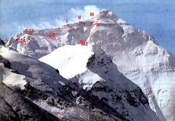 Маршрут Месснера на Эверест