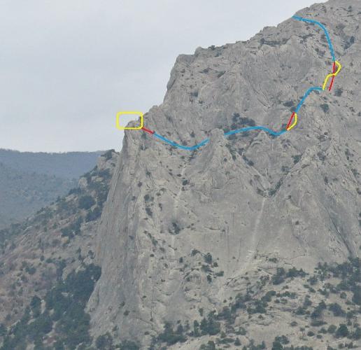 Точка прыжка Сергея Нефедова с горы Сокол