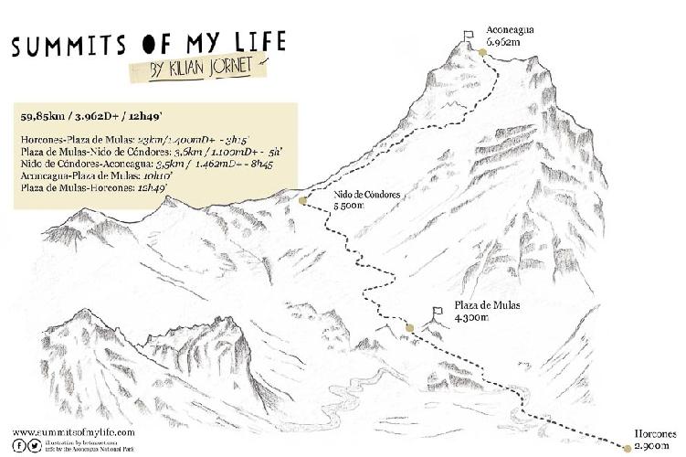Маршрут рекордного восхождения Килиана Джорнета на Аконкагуа 23 декабря 2014 года