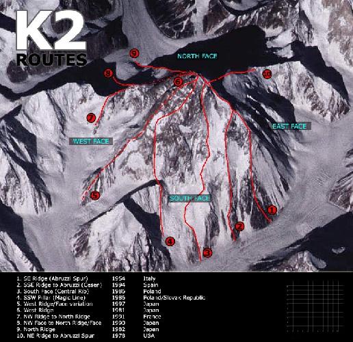 Все существующие к 2014 году маршруты восхождения на К2